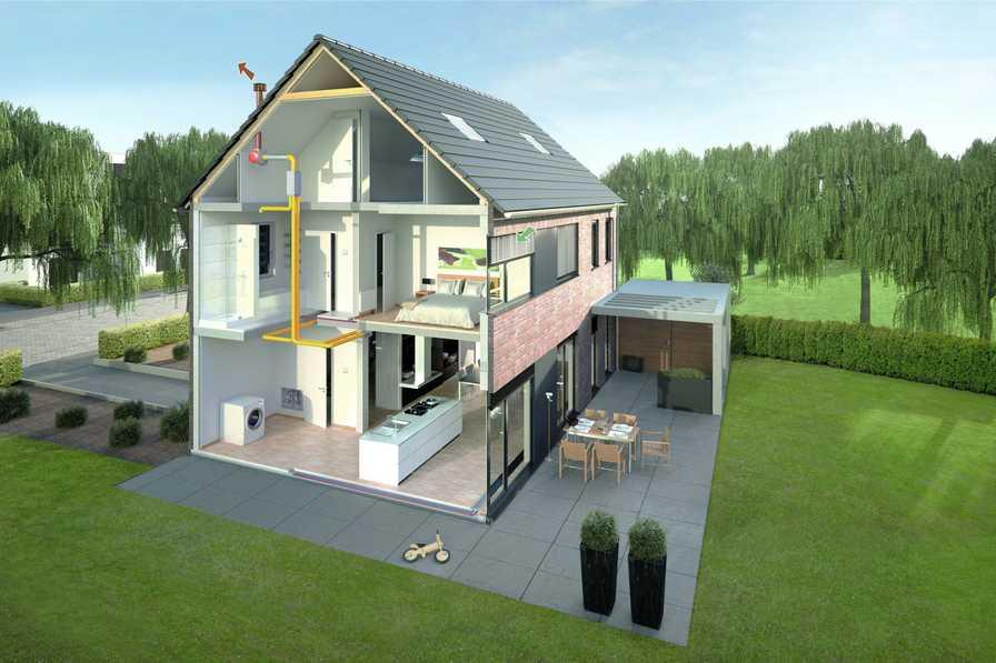 Mechanische ventilatie woning for Energiezuinig huis