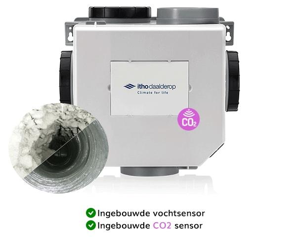 Ventilatiebox met CO2 vervangen