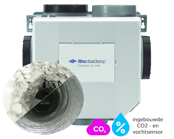 ventilatiebox met co2