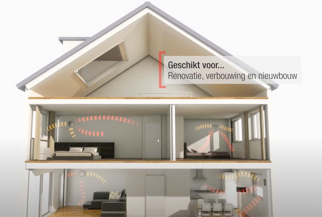 Decentrale ventilatie nieuwbouw