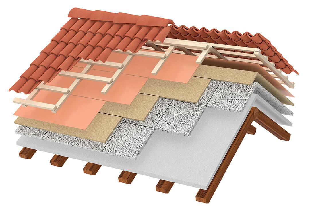 Isolatie dak van buiten